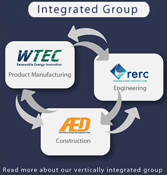 Integrated Group