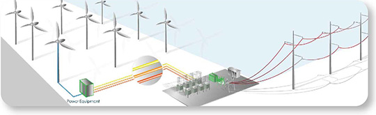 Click for WTEC Wind Power Equipment Products
